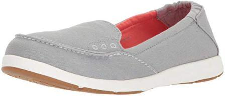 Top 15 Best Boating Shoes For Women in 2020